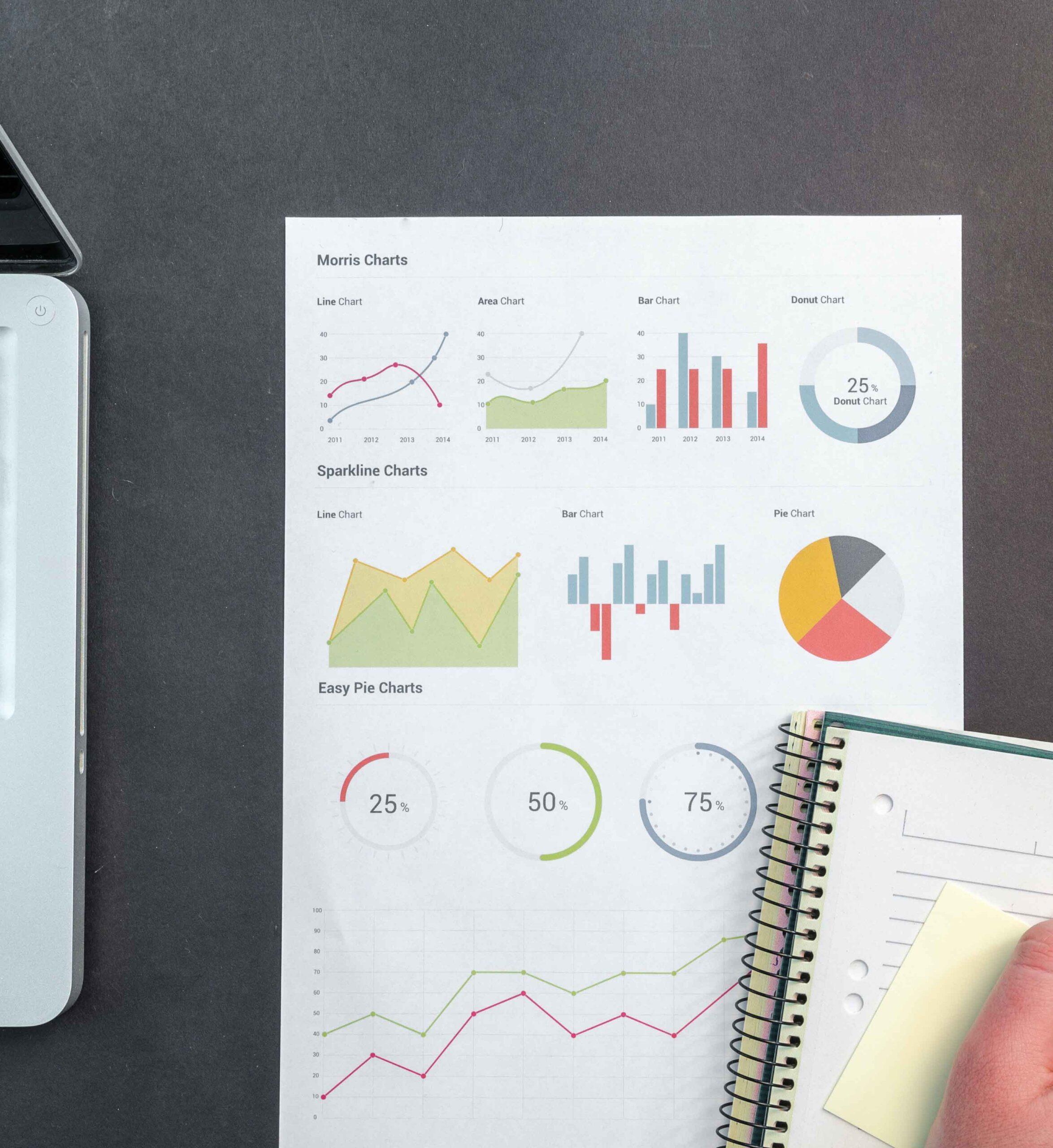 Бесплатна анализа на вашиот бренд